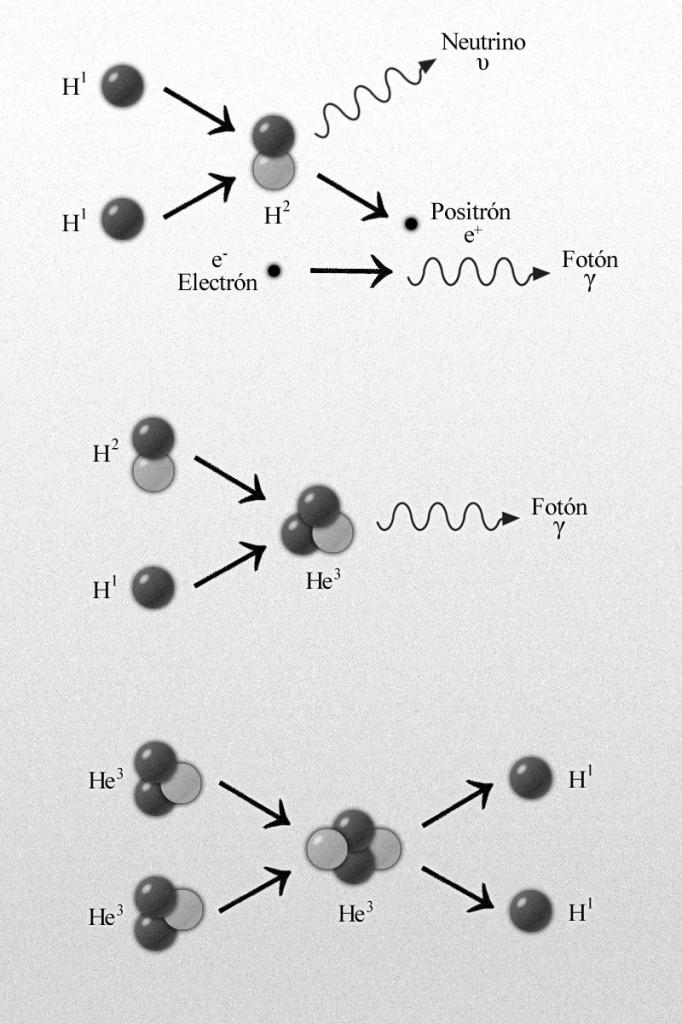 helio4energia